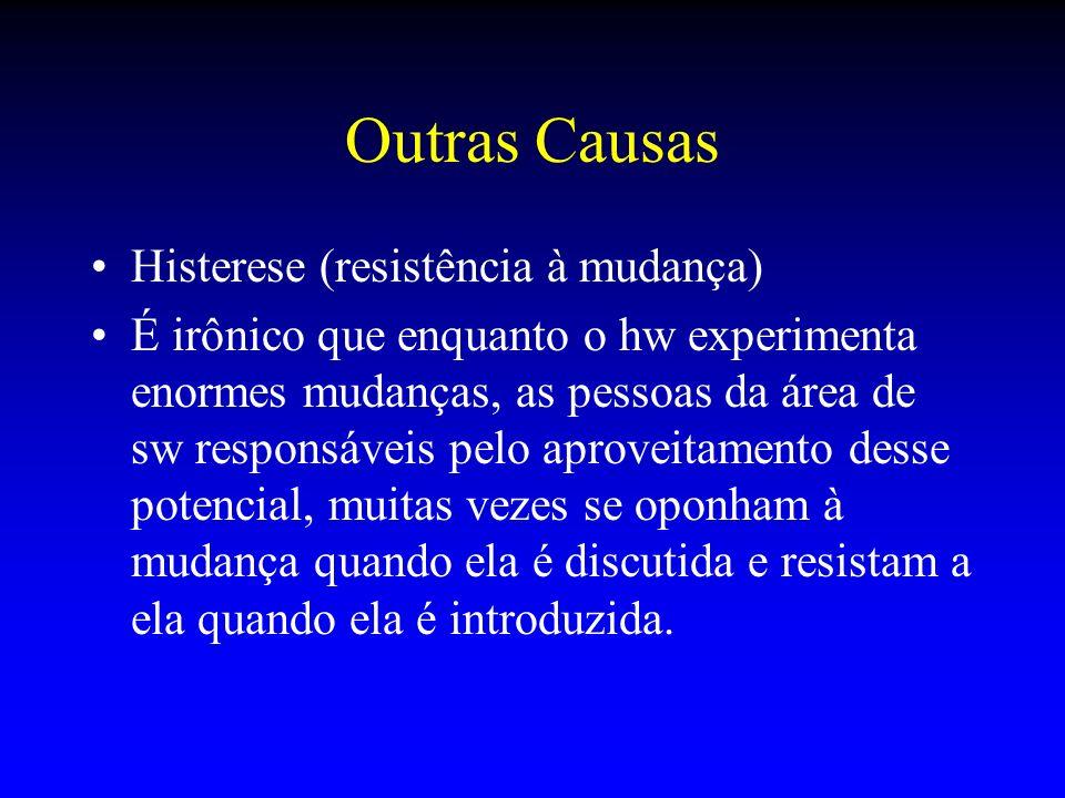 Outras Causas Histerese (resistência à mudança)