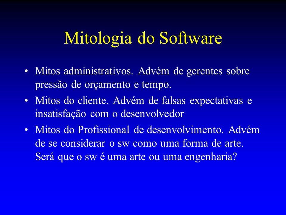 Mitologia do Software Mitos administrativos. Advém de gerentes sobre pressão de orçamento e tempo.