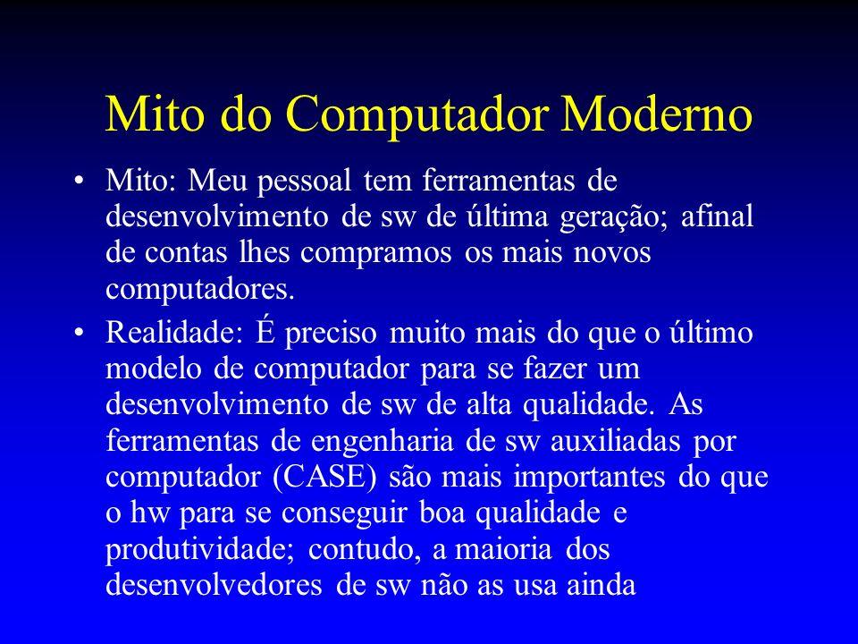 Mito do Computador Moderno