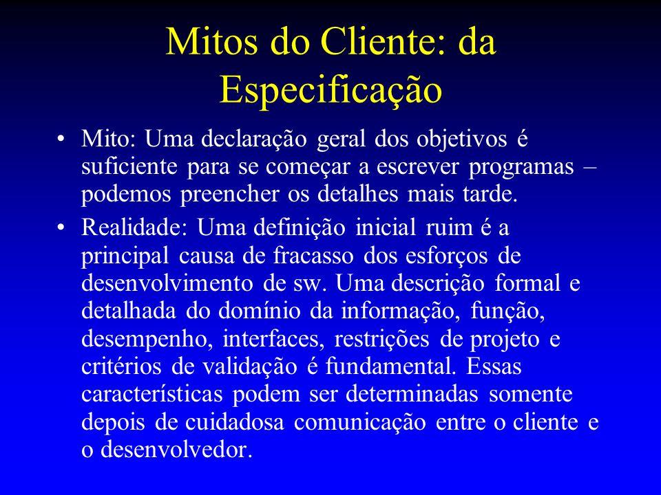Mitos do Cliente: da Especificação