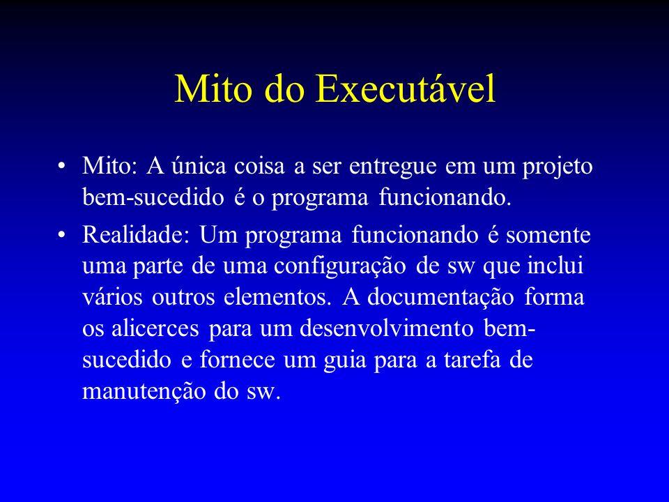 Mito do ExecutávelMito: A única coisa a ser entregue em um projeto bem-sucedido é o programa funcionando.
