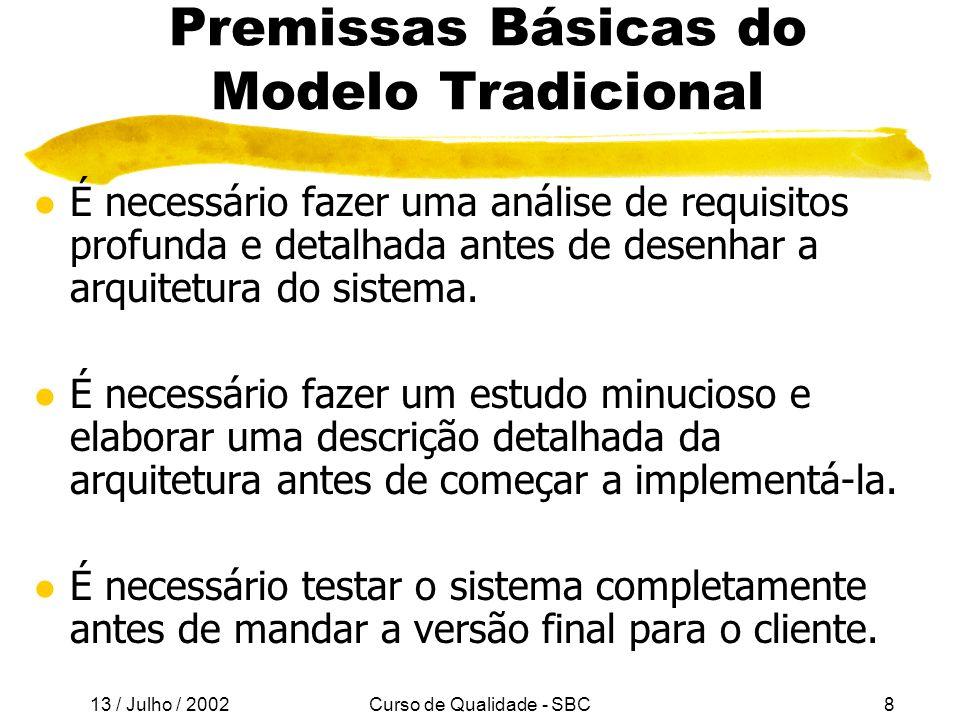 Premissas Básicas do Modelo Tradicional