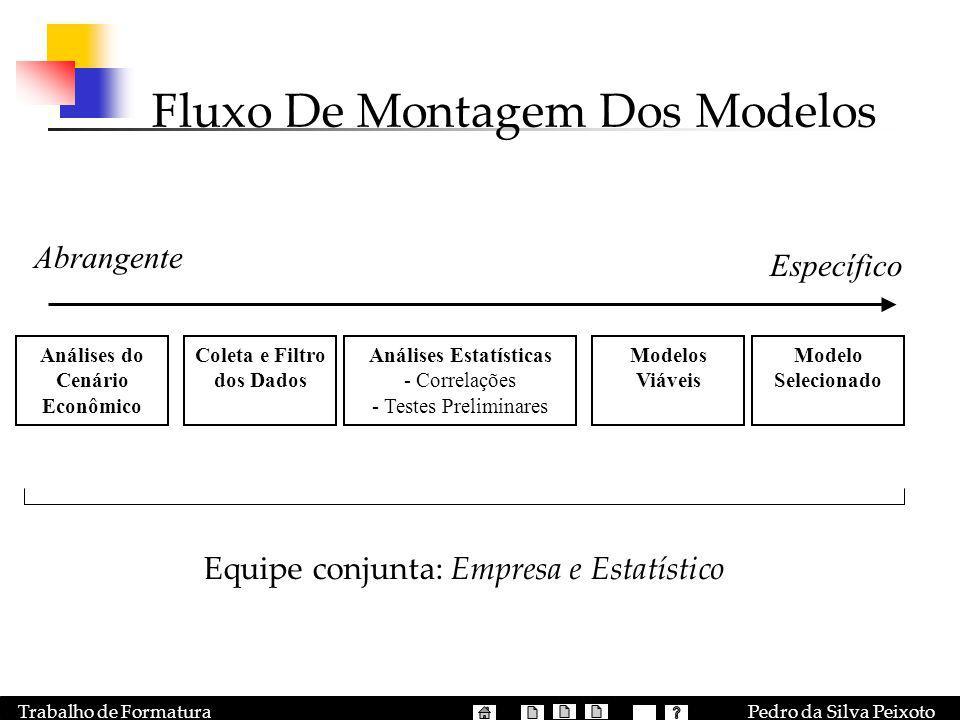 Fluxo De Montagem Dos Modelos
