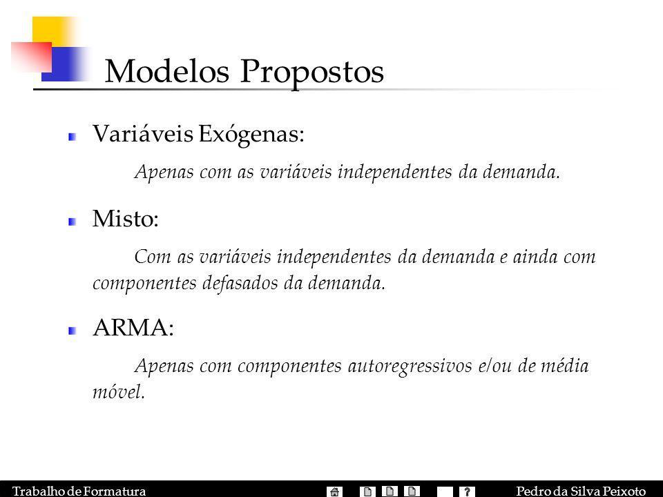Modelos Propostos Apenas com as variáveis independentes da demanda.