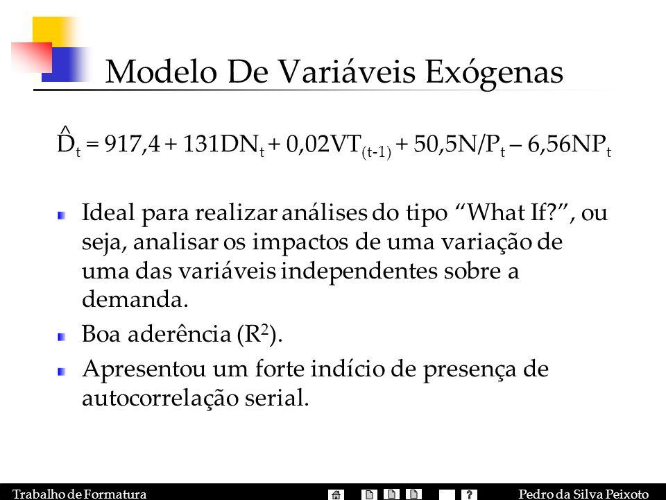 Modelo De Variáveis Exógenas
