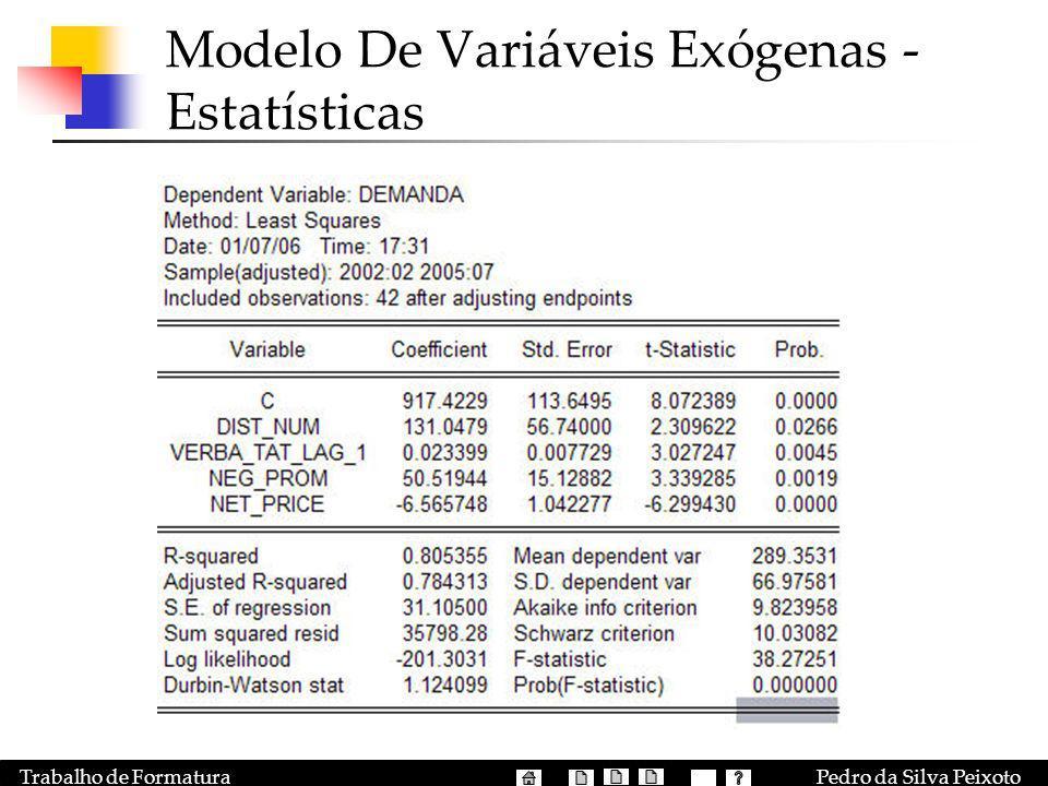 Modelo De Variáveis Exógenas - Estatísticas