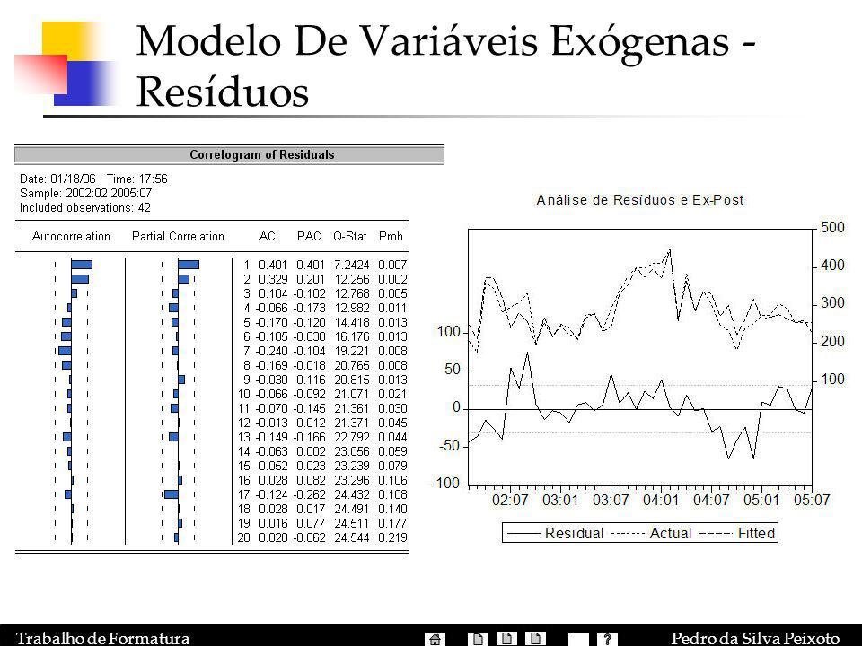 Modelo De Variáveis Exógenas - Resíduos