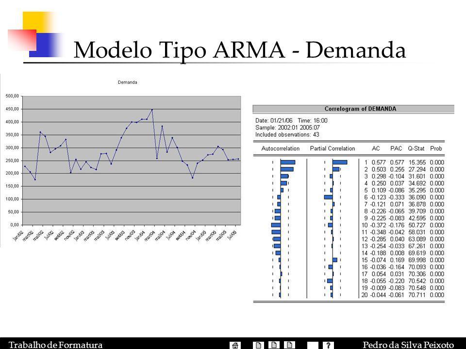 Modelo Tipo ARMA - Demanda