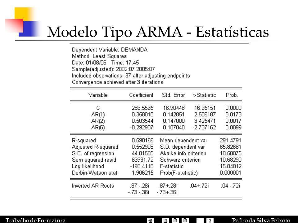 Modelo Tipo ARMA - Estatísticas