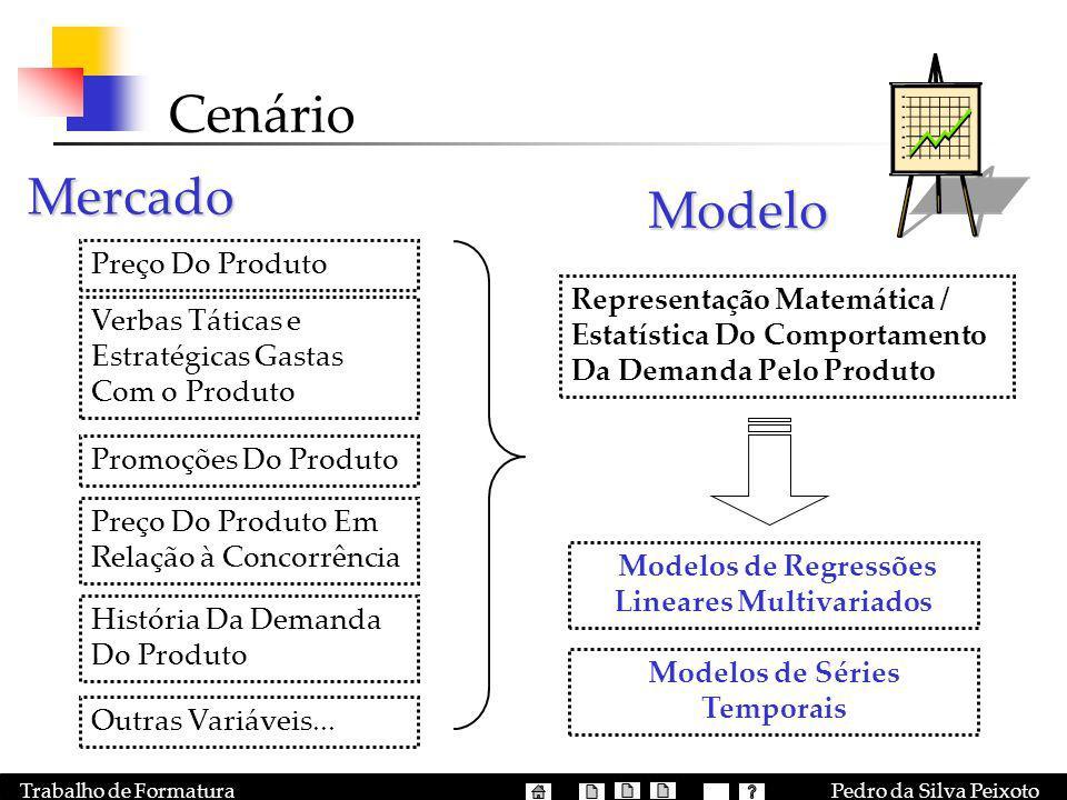 Cenário Mercado Modelo Preço Do Produto