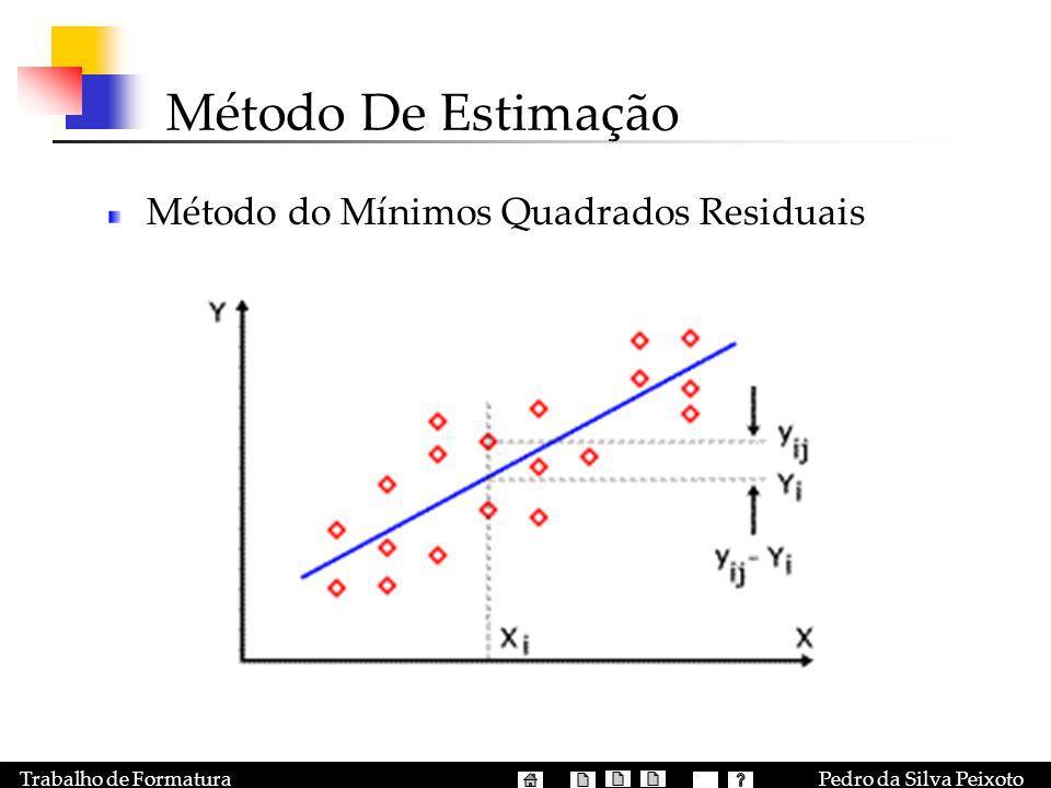 Método De Estimação Método do Mínimos Quadrados Residuais