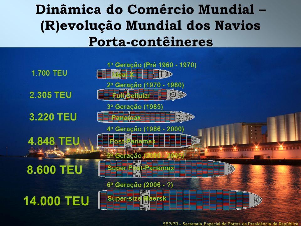 Dinâmica do Comércio Mundial – (R)evolução Mundial dos Navios Porta-contêineres