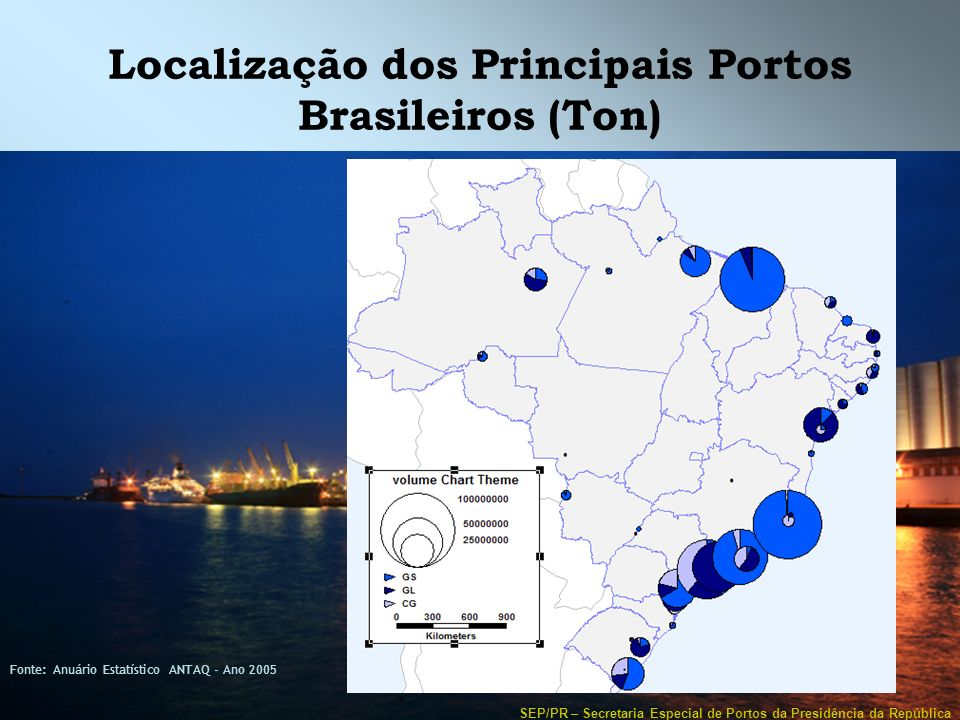 Localização dos Principais Portos Brasileiros (Ton)