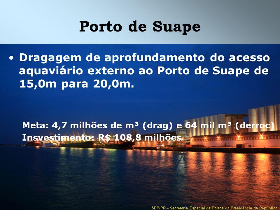 Porto de Suape Dragagem de aprofundamento do acesso aquaviário externo ao Porto de Suape de 15,0m para 20,0m.