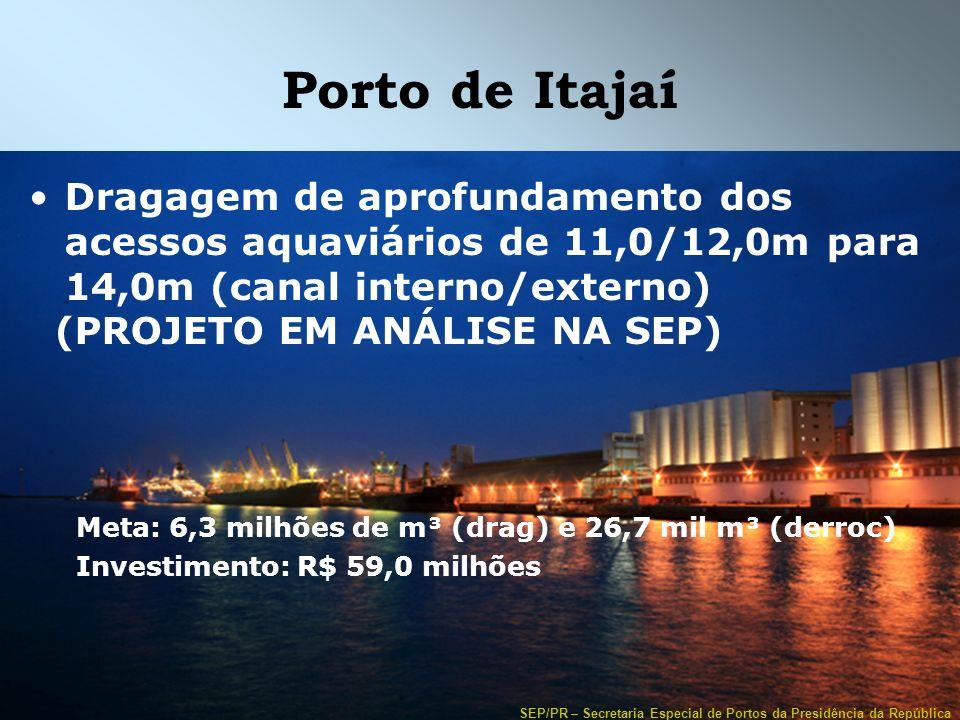 Porto de Itajaí Dragagem de aprofundamento dos acessos aquaviários de 11,0/12,0m para 14,0m (canal interno/externo)
