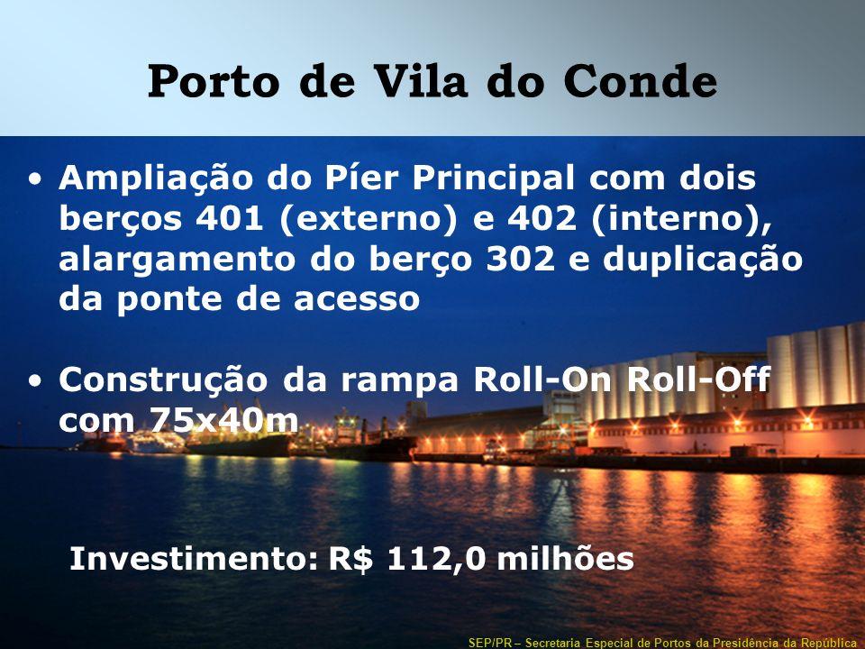 Porto de Vila do Conde