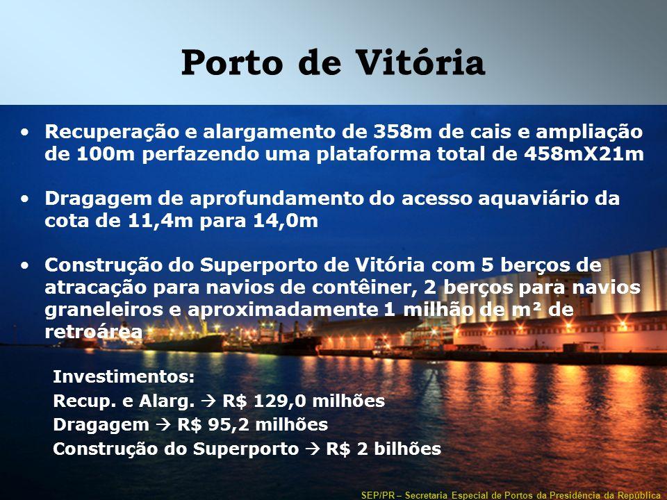 Porto de Vitória Recuperação e alargamento de 358m de cais e ampliação de 100m perfazendo uma plataforma total de 458mX21m.