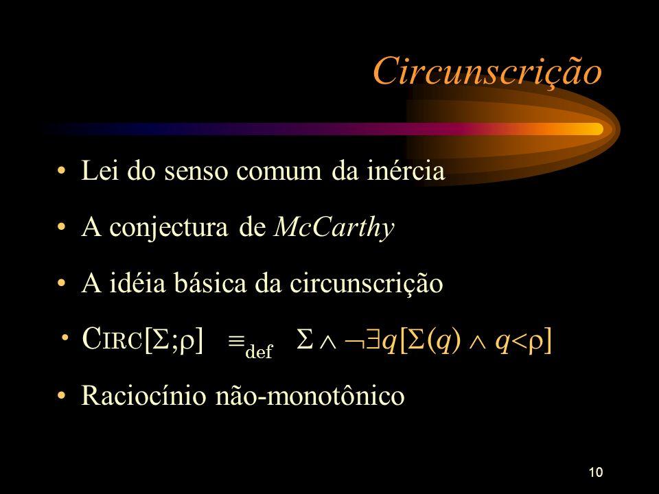Circunscrição Lei do senso comum da inércia A conjectura de McCarthy