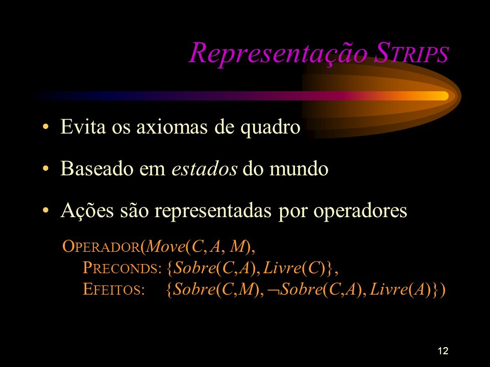 Representação STRIPS Evita os axiomas de quadro