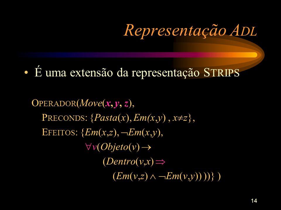 Representação ADL É uma extensão da representação STRIPS