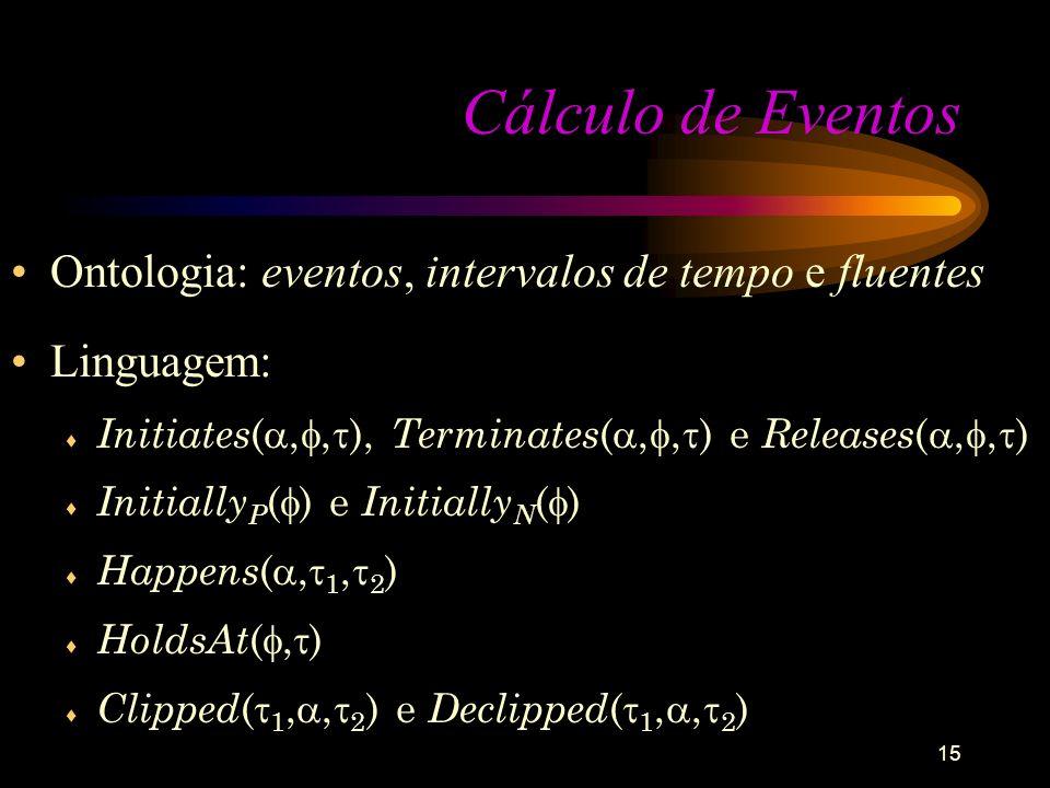 Cálculo de Eventos Ontologia: eventos, intervalos de tempo e fluentes