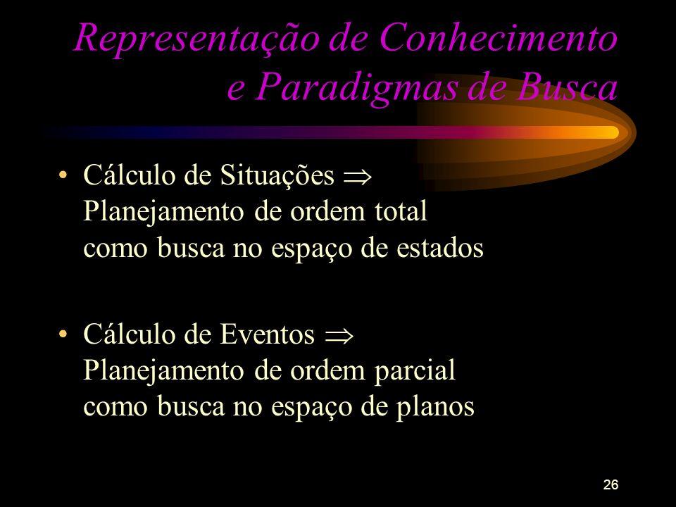 Representação de Conhecimento e Paradigmas de Busca