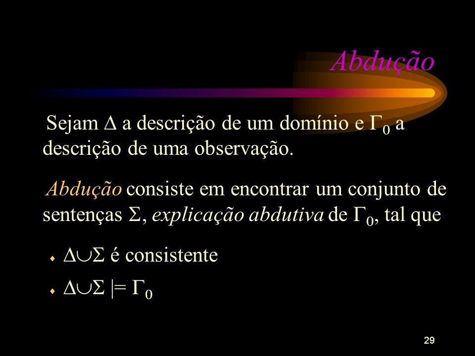 Abdução Sejam  a descrição de um domínio e 0 a descrição de uma observação.