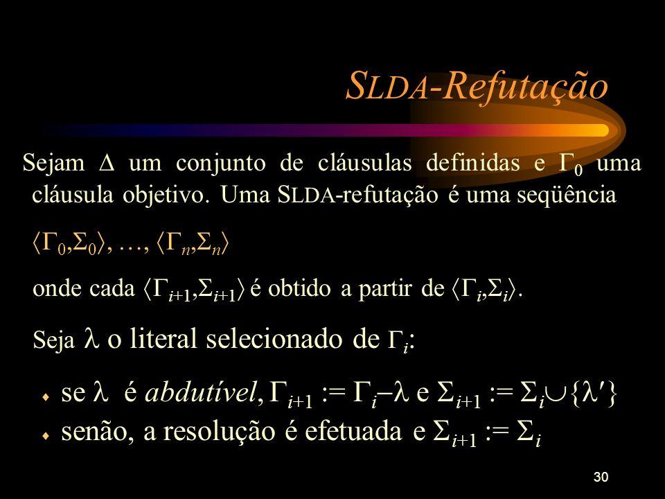 SLDA-Refutação Sejam  um conjunto de cláusulas definidas e 0 uma cláusula objetivo. Uma SLDA-refutação é uma seqüência.