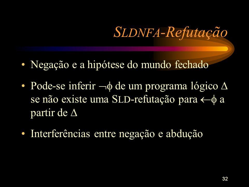 SLDNFA-Refutação Negação e a hipótese do mundo fechado