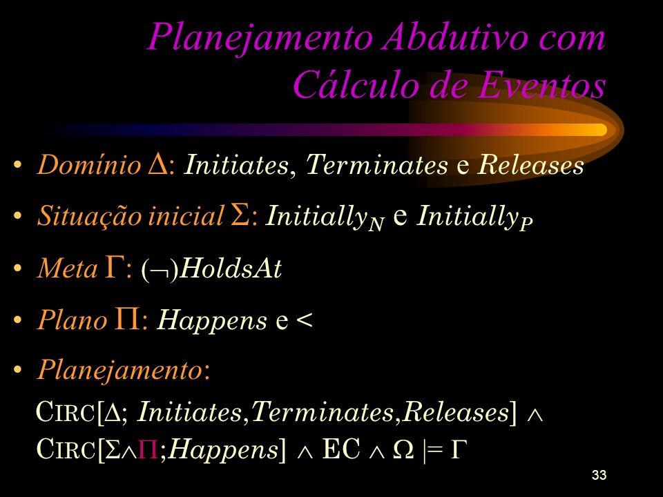 Planejamento Abdutivo com Cálculo de Eventos