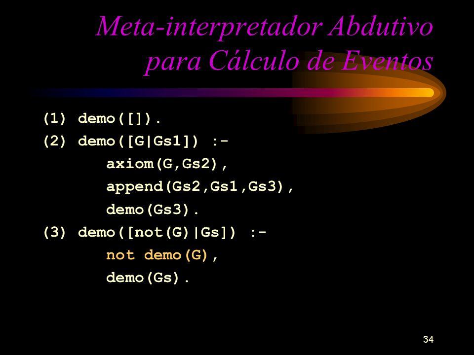Meta-interpretador Abdutivo para Cálculo de Eventos