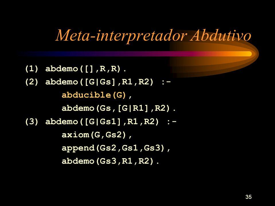 Meta-interpretador Abdutivo