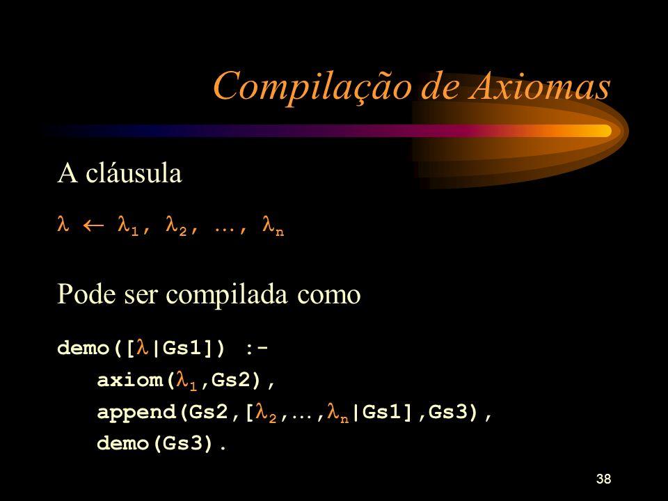 Compilação de Axiomas A cláusula Pode ser compilada como