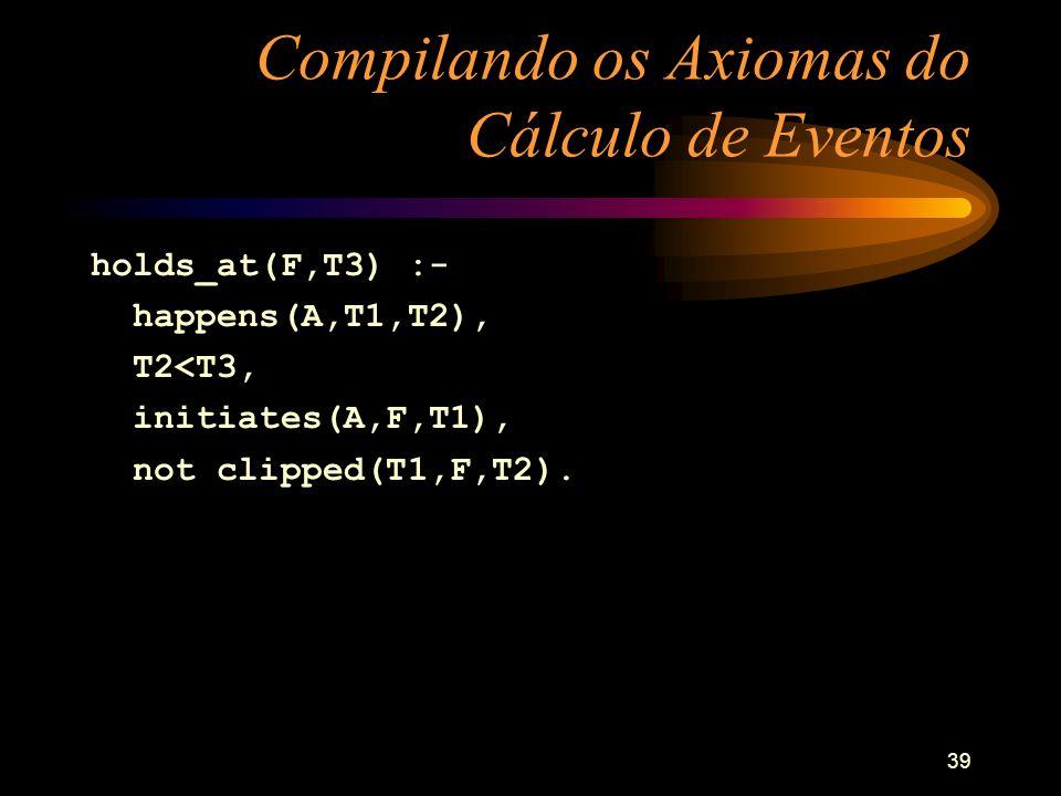 Compilando os Axiomas do Cálculo de Eventos