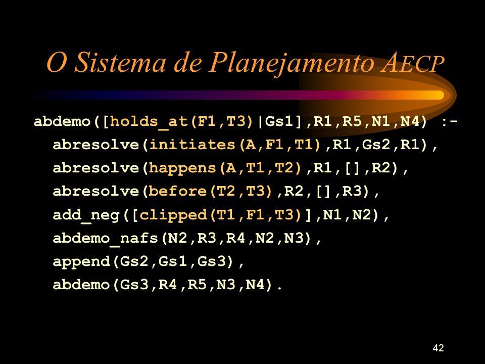 O Sistema de Planejamento AECP