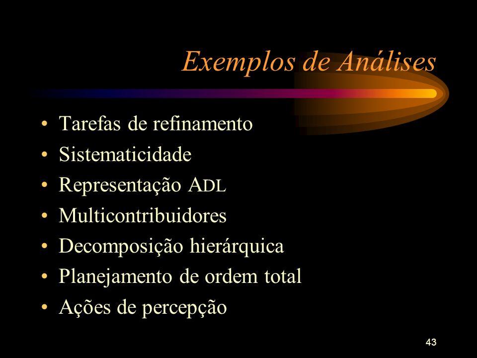 Exemplos de Análises Tarefas de refinamento Sistematicidade