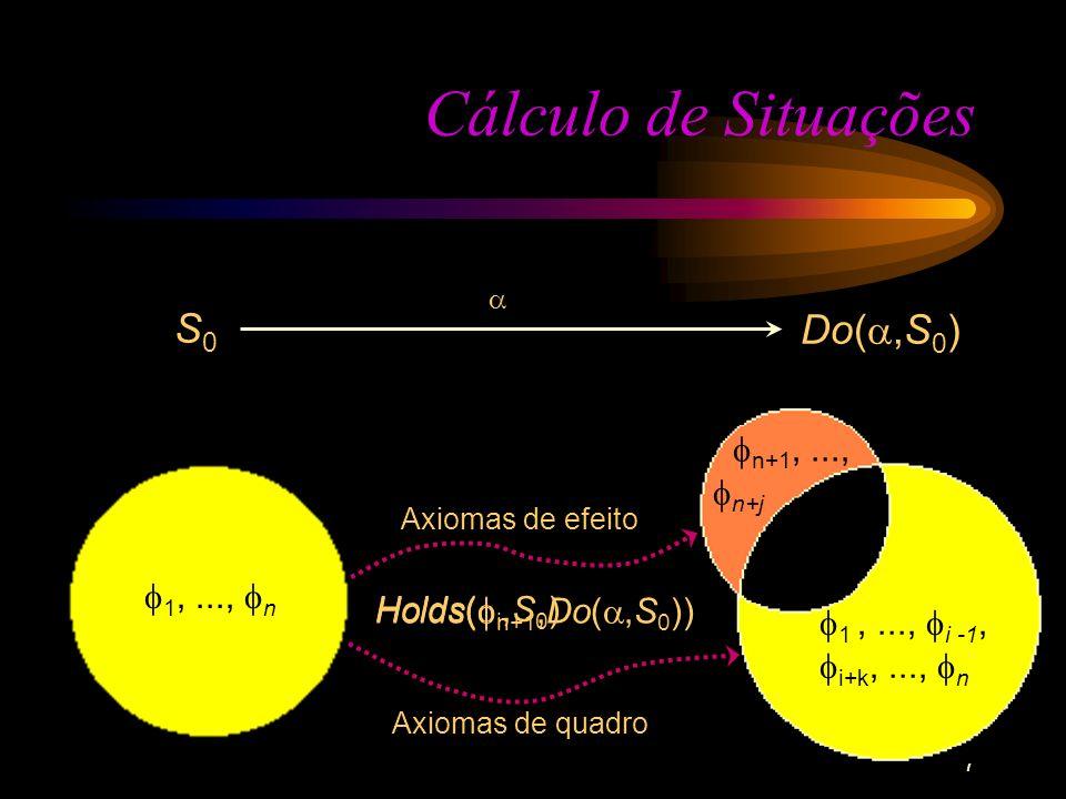 Cálculo de Situações S0 Do(,S0) n+1, ..., n+j 1, ..., n
