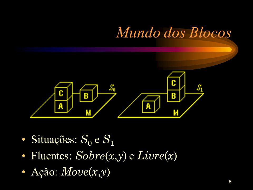 Mundo dos Blocos Situações: S0 e S1 Fluentes: Sobre(x,y) e Livre(x)
