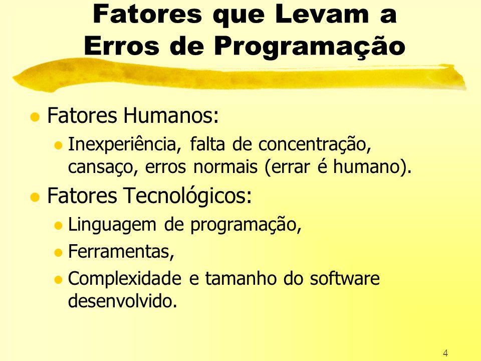 Fatores que Levam a Erros de Programação