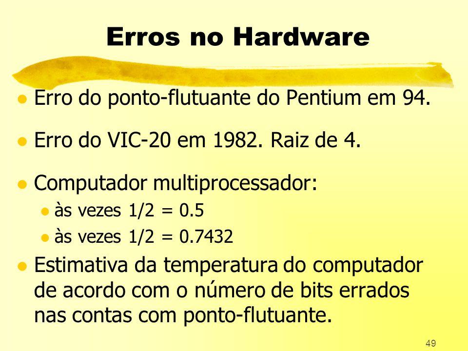 Erros no Hardware Erro do ponto-flutuante do Pentium em 94.