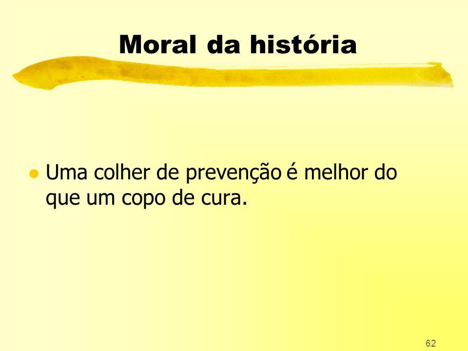 Moral da história Uma colher de prevenção é melhor do que um copo de cura.