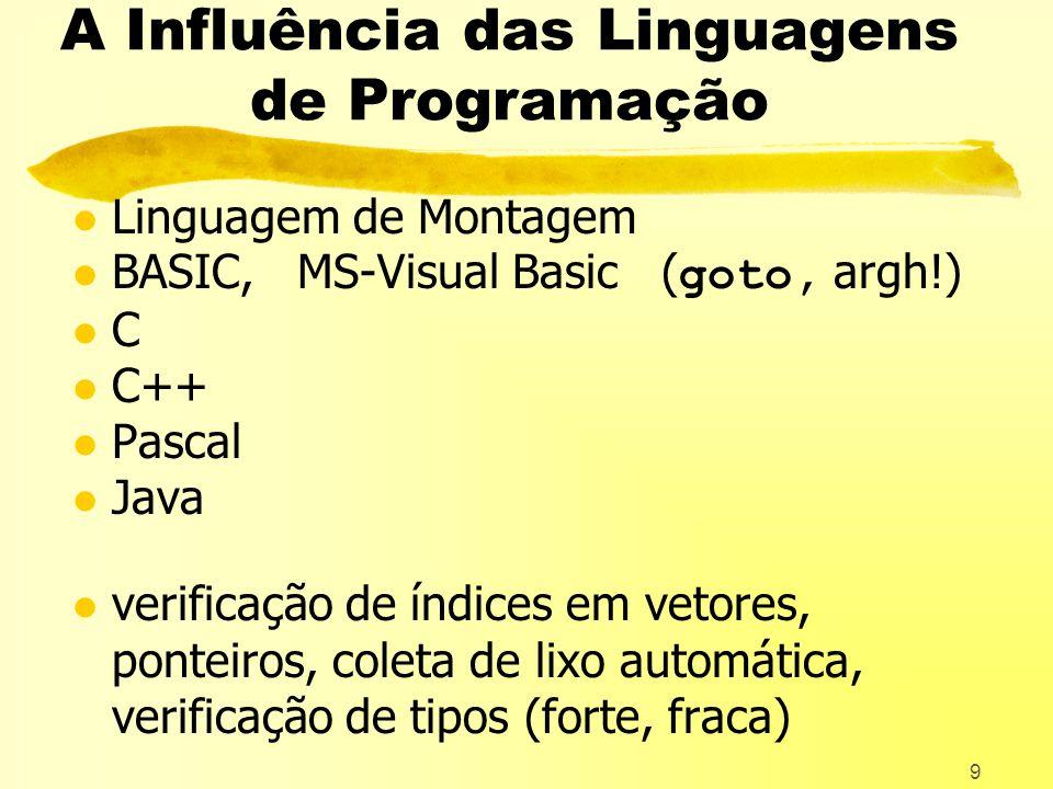A Influência das Linguagens de Programação