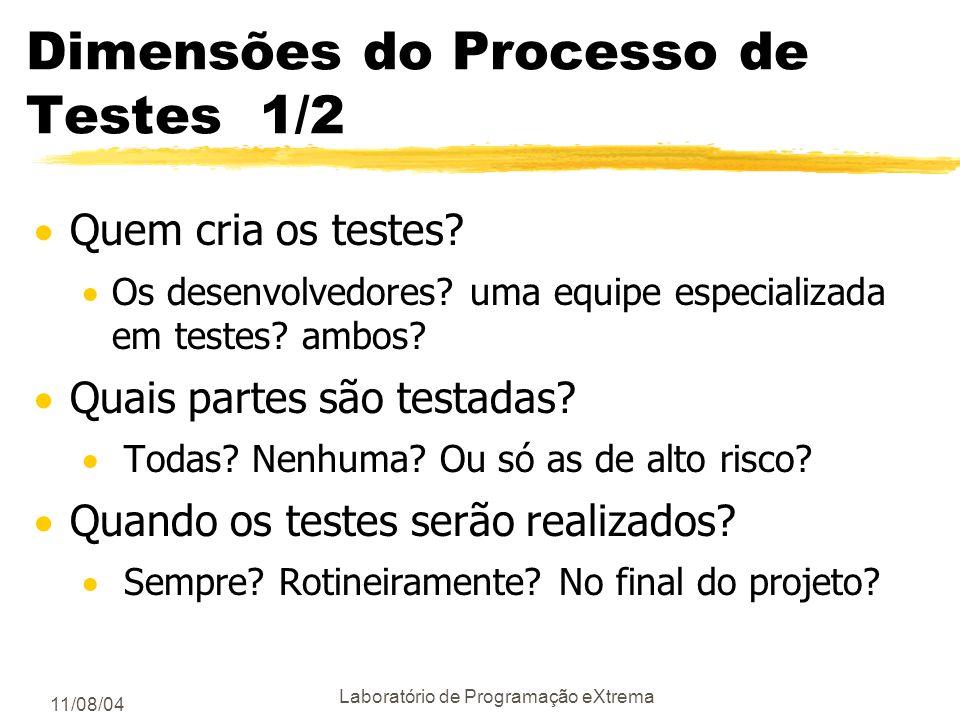 Dimensões do Processo de Testes 1/2
