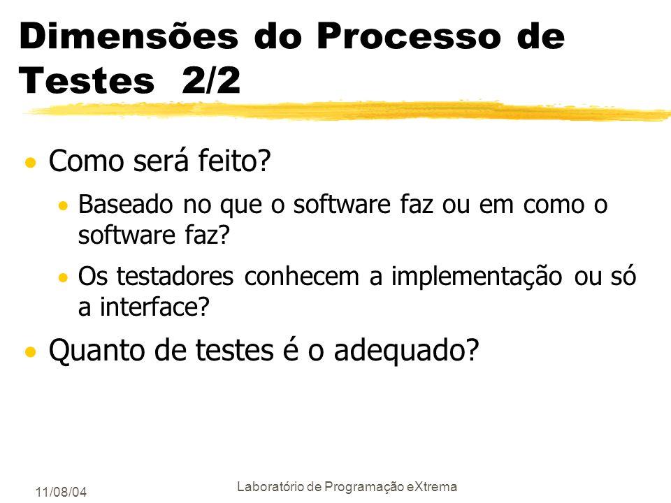 Dimensões do Processo de Testes 2/2