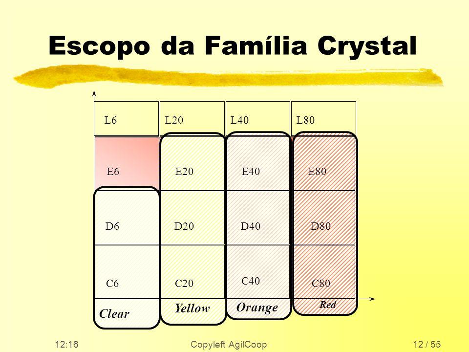 Escopo da Família Crystal
