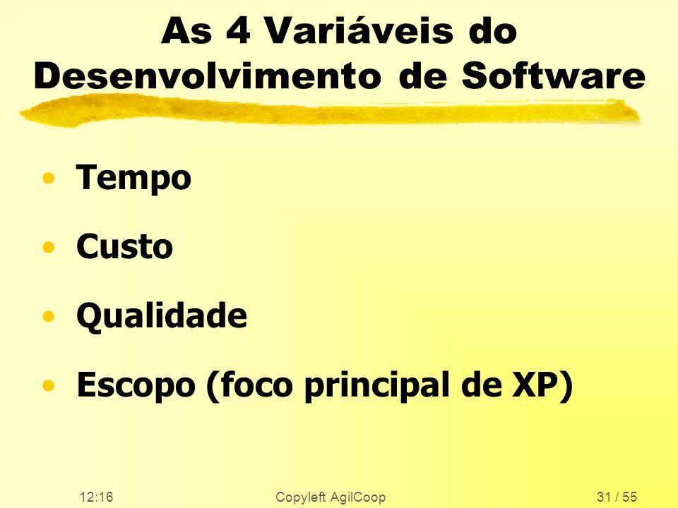 As 4 Variáveis do Desenvolvimento de Software
