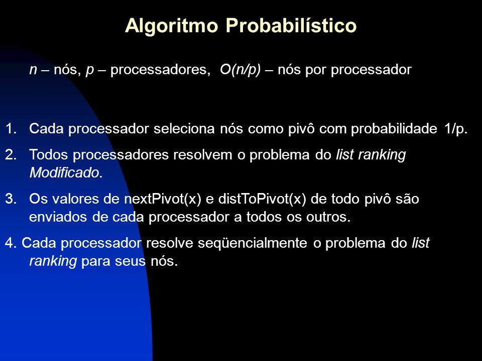 Algoritmo Probabilístico