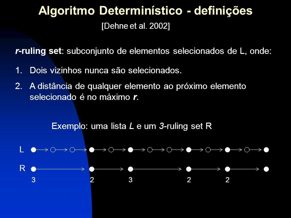 Algoritmo Determinístico - definições