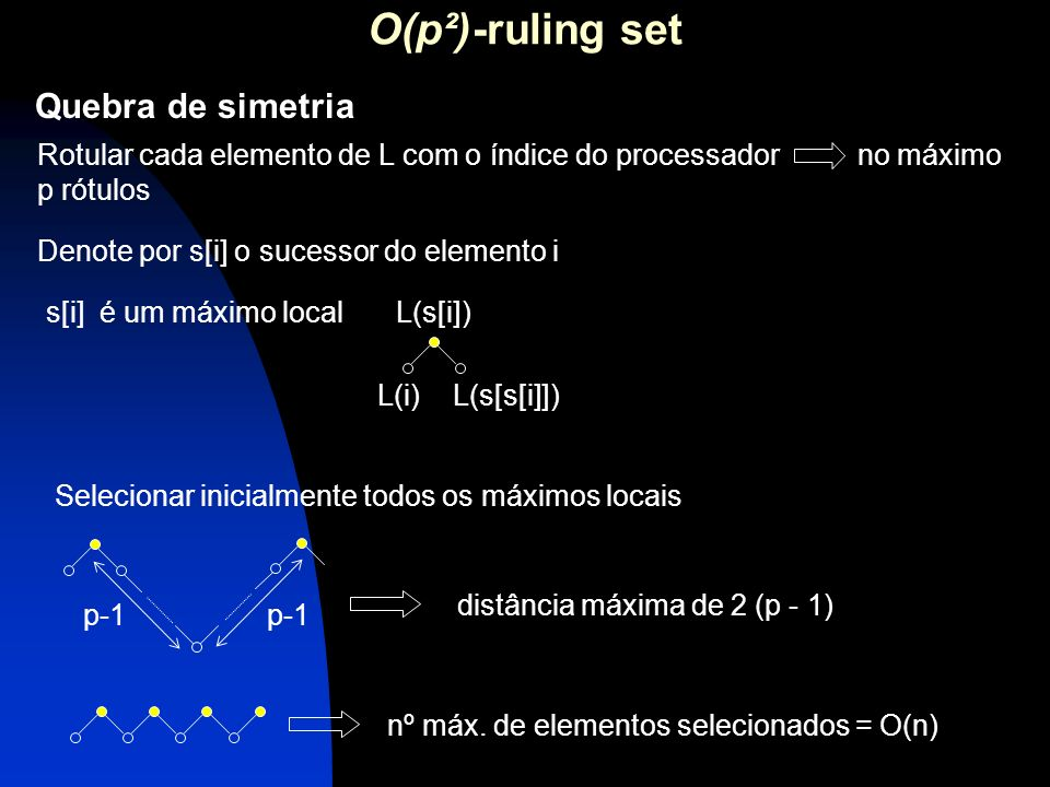 O(p²)-ruling set Quebra de simetria