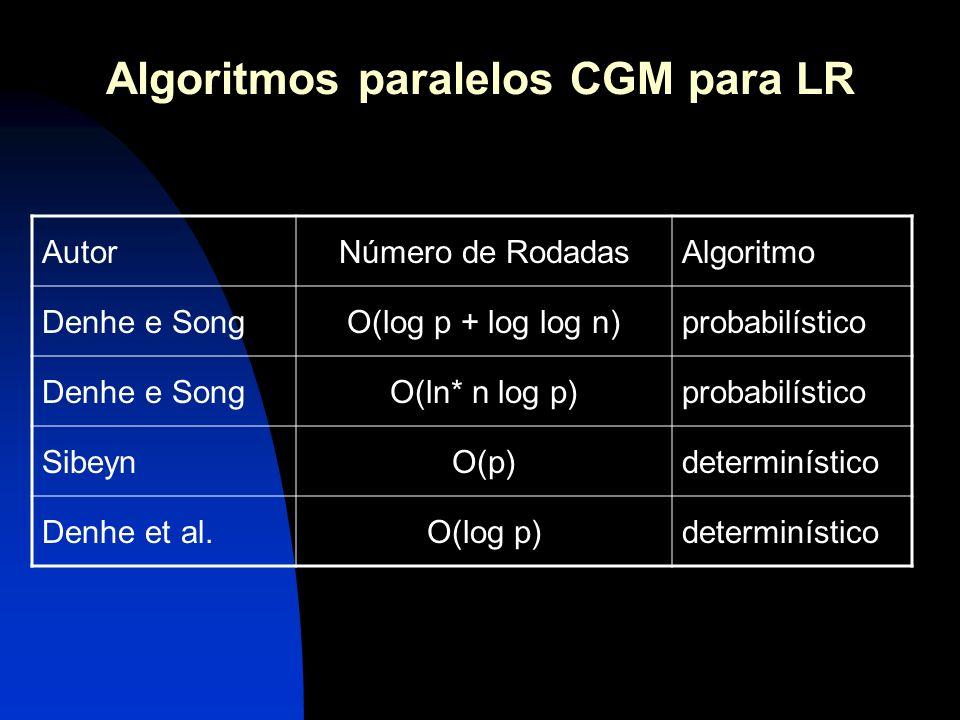 Algoritmos paralelos CGM para LR